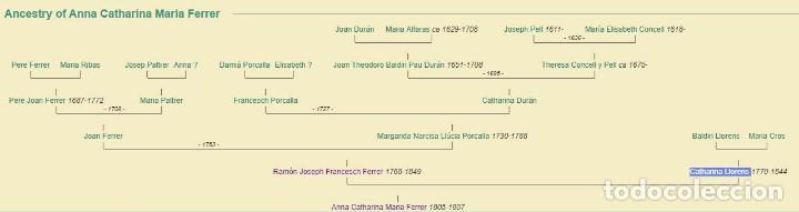 Facturas antiguas: Factura de 1811 Catalán antiguo, excelente estado Contribuciones puertas y ventanas Girona català - Foto 4 - 117478907