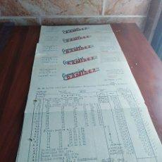 Facturas antiguas: LOTE 5 FACTURAS MERIDA BADAJOZ COMERCIAL RAMIREZ 1953 . Lote 126367383