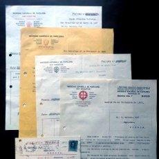Facturas antiguas: SAN SEBASTIÁN 1928 / SOCIEDAD ESPAÑOLA DE PAPELERÍA / CARTAS COMERCIALES Y TARJETA COMERCIAL. Lote 294931368