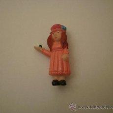 Figuras de Goma y PVC: JUPLAY PERSONAJE DE DIBUJOS ANIMADOS PVC MADE IN SPAIN AÑOS 80. Lote 38926095