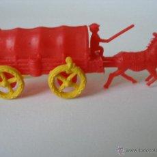 Figuras de Goma y PVC: CARRETA DEL OESTE MONTAPLEX , KIOSKO AÑOS 70. Lote 38826407