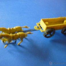 Figuras de Goma y PVC: CARRUAJE EN PLASTICO PIPERO AÑOS 60. Lote 48114688
