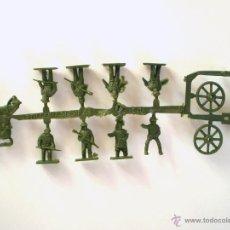 Figuras de Goma y PVC: MONTAPLEX 1 COLADA ARTILLERÍA DEL SUR CONFEDERADOS DEL SOBRE Nº 103 - COLOR GRIS VERDOSO. Lote 239849540