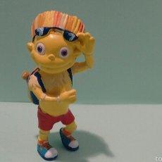 Figuras de Goma y PVC: FIGURA DE LUCHO. PERSONAJE DE LOS LUNNIS. YOLANDA. MADE IN SPAIN.. Lote 58084313