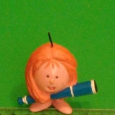 Figuras de Goma y PVC: FIGURA EN PVC MIM DE LOS SABIOS PROGRAMA TV. Lote 83504156