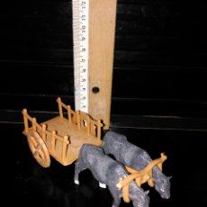 Figuras de Goma y PVC: FIGURA DE PLÁSTICO. Lote 85780267