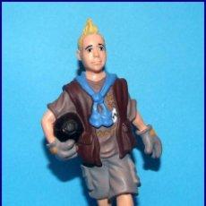 Figuras de Goma y PVC: LAS FIERAS FÚTBOL CLUB EL EQUIPO SELVAJE FIGURAS PVC BULLY FIGURA MARKUS. Lote 107837967