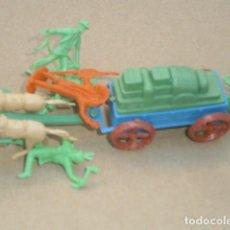 Figuras de Goma y PVC: CARRETA Y FIGURAS MONTAPLEX AÑOS 70 . Lote 127254187
