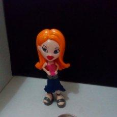 Figuras de Goma y PVC: FIGURA PVC YOLANDA. Lote 132250159