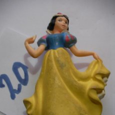 Figuras de Goma y PVC: FIGURA DE GOMA O PVC DIBUJOS ANIMADOS - ENVIO INCLUIDO A ESPAÑA. Lote 159031546