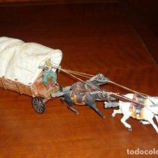 Figurines en Caoutchouc et PVC: CARRETA CARAVANA OESTE FABRICADA EN MADERA, TOLDO DE TELA Y FIGURAS DE GOMA, PECH, ORIGINAL AÑOS 50. Lote 210682436