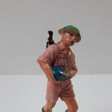 Figuras de Goma y PVC: SOLDADO INGLES - SERVIDOR DE CAÑON . REALIZADO POR PECH . ORIGINAL AÑOS 60. Lote 262537085