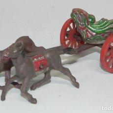 Figuras de Goma y PVC: CUADRIGA ROMANA, POSIBLEMENTE REAMSA, ORIGINAL AÑOS 60.. Lote 274227558