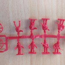 Figuras de Goma y PVC: COLADA ARTILLERÍA DEL SUR MONTAPLEX GUERRA CIVIL AMERICANA CONFEDERADOS. Lote 297019238