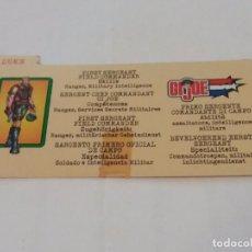 Figuras y Muñecos Gi Joe: FICHA DE FIGURA GIJOE DUKE. SAGA GIJOE VS COBRA HASBRO. Lote 93802360