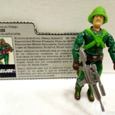 Figuras y Muñecos Gi Joe: GI JOE MAJOR ALTITUDE V.1 DE 1991. COMPLETA CON FILECARD EN ESPAÑOL. BATTLE COPTER PILOT. Lote 149651608