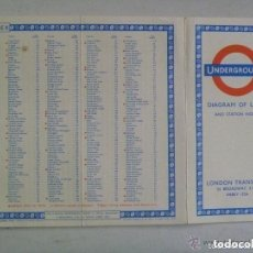 Folletos de turismo: UNDERGROUND , PLANO DE LAS LINEAS DE METRO DE LONDRES , 1961. Lote 213676785