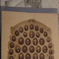 Fotografía antigua: ANTIGUA FOTOGRAFIA.UNIVERSIDAD LITERARIA SEVILLA.FACULTAD MEDICINA DE CADIZ.CURSO 1879-1880. Lote 112265699