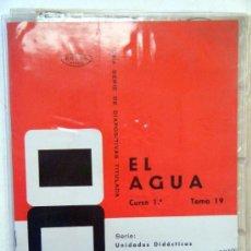 Fotografía antigua: DIAPOSITIVAS ENOSA . EL AGUA . 12 DIAPOSITIVAS EN COLOR.. Lote 38224113