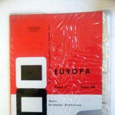 Fotografía antigua: DIAPOSITIVAS ENOSA. EUROPA.. Lote 39954958