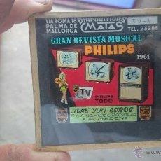 Fotografía antigua: DIAPOSITIVA PHILIPS ANTIGUA GRAN REVISTA MUSICAL PHILIPS TELEVISIONES 1961 DIAPOSITIVAS MATAS . Lote 49053208