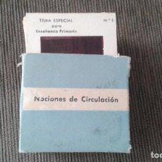 Fotografía antigua: 39 DIAPOSITIVAS -- NOCIONES DE CIRCULACIÓN -- ESPAÑA, AÑOS 60 --. Lote 67027754