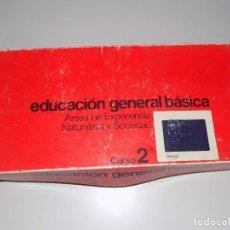 Fotografía antigua: 279 DIAPOSITIVAS ENOSA- E.G.B- AREAS DE EXPERIENCIA NATURALEZA Y SOCIEDAD- ARCHIVADAS. Lote 105230020