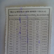 Fotografía antigua: AVIACION : FOTO DE TABLA DE INTEVALOS ENTRE DISPAROS Y ESCALAS. ALA DE BOMBARDEO LIGERO Nº 27. Lote 277271998