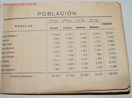 Fotografía antigua: ANTIGUO CUADERNILLO CON 17 FOTOS ORIGINALES - INTERVENCIONES MILITARES DEL RIF - ESTADISTICAS - AÑO - Foto 6 - 26742330