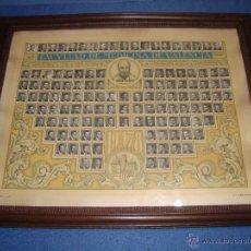 Fotografía antigua: ANTIGUA ORLA DE LA FACULTAD DE MEDICINA DE VALENCIA CURSO 1947 - 48, MEDIDAS: 106 CM. X 87CM.. Lote 40182010