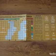 Juegos Antiguos: TABLA AST PARA CIVILIZATION AVALON HILL 1980 1982 1991 ADVANCED JUEGO ESTRATEGIA MESA VINTAGE. Lote 95537503