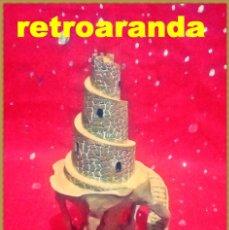 Juegos Antiguos: EDIFICACIÓN PARA JUEGO DE ROL,DIORAMA O TEMATICA MEDIEVAL *TORREON DE VIGILANCIA* - NUEVO.. Lote 173354990