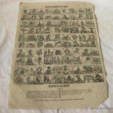 Juegos antiguos: JUEGO. ALELUYAS DEL PITI-MINÍ. ROBERTO MACAIRE. MADRID 1865.. Lote 53270749