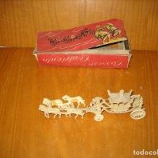 Juegos antiguos: ANTIGUO JUGUETE. Lote 182091837
