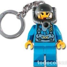 Juegos construcción - Lego: LLAVERO LEGO 3916 FIGURA DE JET 1999 (ROCK RAIDERS). SUELTO.. Lote 277295088