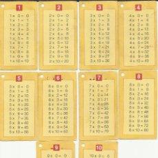 Juegos educativos: RARAS FICHAS PARA APRENDER A MULTIPLICAR EN CARTON TAMAÑO 9 X 5 CM.. Lote 45641501