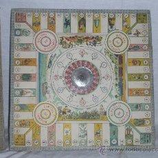 Juegos de mesa: JUEGO MESA PARECIDO A LA OCA. ANTIGUO. APROXIMADAMENTE DE LOS AÑOS 30.. Lote 26733814