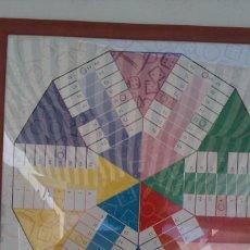 Juegos de mesa: JUEGO DE PARCHIS DE 6 Y 4 JUGADORES A ESTRENAR. Lote 58374257