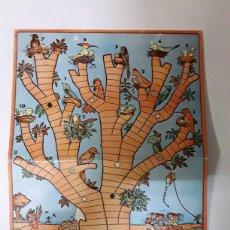 Juegos de mesa: TABLERO CARTON DE JUEGO DE MESA KARPA. Lote 108334447