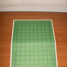 Juegos de mesa: GEYPER JUEGOS REUNIDOS: ANTIGUO TABLERO LA BATALLA. Lote 162462022
