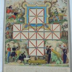 Juegos de mesa: JUEGO EN PAPEL, JEU DU SIEGE DE SEBASTOPOL N. 6, LITH DE PELLERIN, ED. A EPINAL, MEDIADOS DE SIGLO X. Lote 176637870