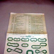 Juguetes antiguos: SCALEXTRIC, LISTA DE ARTICULOS, 1976, CIRCUITOS. Lote 32634762