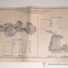 Juguetes antiguos: MECANO LIBRETO MONTAJES Nº 3 EN ITALIANO (COMPLETO PERO SIN TAPA) CON MARCA DE DOBLE CENTRAL 32 PAG.. Lote 34109819