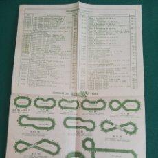 Juguetes antiguos: SCALEXTRIC - TARIFA Y CATÁLOGO AÑO 1972. Lote 175135152