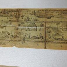Juguetes antiguos: ANTIGUA PUBLICIDAD MONTAJE DE LOS AUTOMOVILES CONSTRUIDOS EN LOS TALLERES RAI. DE PAYÁ.. Lote 296783103