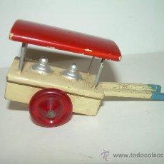 Juguetes antiguos y Juegos de colección: ANTIGUO JUGUETE DE MADERA.. Lote 32810636