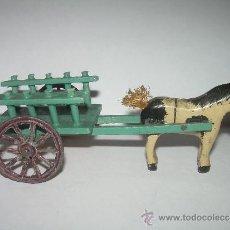 Juguetes antiguos y Juegos de colección: ANTIGUO Y RARO JUGUETE DE MADERA Y RUEDAS DE PLOMO.. Lote 39037068