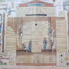 Juguetes antiguos y Juegos de colección: TEATRO PARA CONSTRUIR IMAGERIE D'EPINAL Nº 511 GYMNASE ORIGINAL S-XIX. Lote 49364226