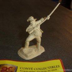 Juguetes Antiguos: CONTE COLLECTIBLES-THE ÁLAMO DEFENDERS-ESCALA 1/30. Lote 56177291