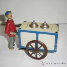 Juguetes antiguos de hojalata: HELADERO DE RICO. Lote 32731506
